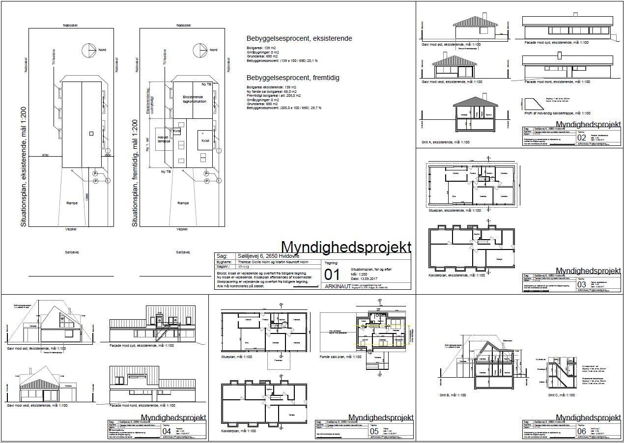 Picture of: Hvilke Projekter Kraever Byggetilladelse Oversigt Fra Arkitektfirma