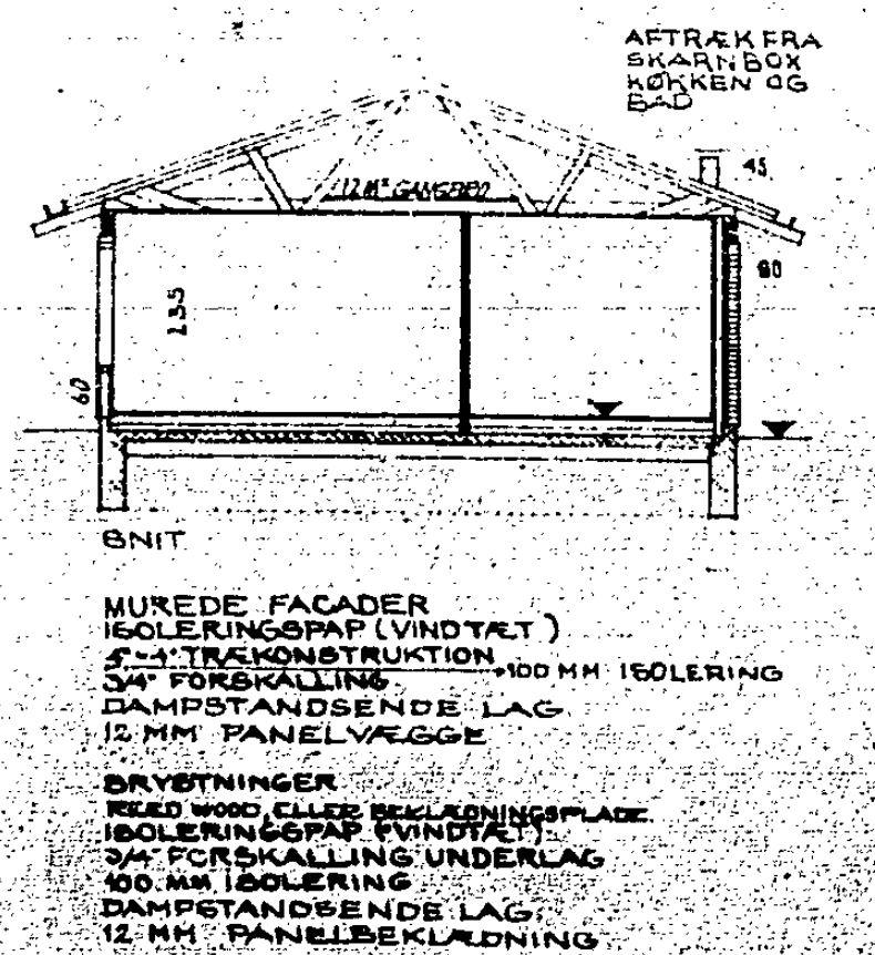 Parcelhus tværsnit